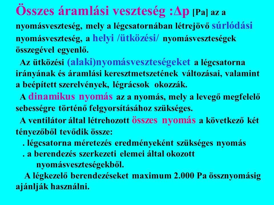 Összes áramlási veszteség :Δp [Pa] az a nyomásveszteség, mely a légcsatornában létrejövő súrlódási nyomásveszteség, a helyi /ütközési/ nyomásveszteségek összegével egyenlő.
